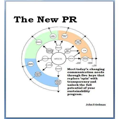 Sales Associate. Public Relations Resume Sample