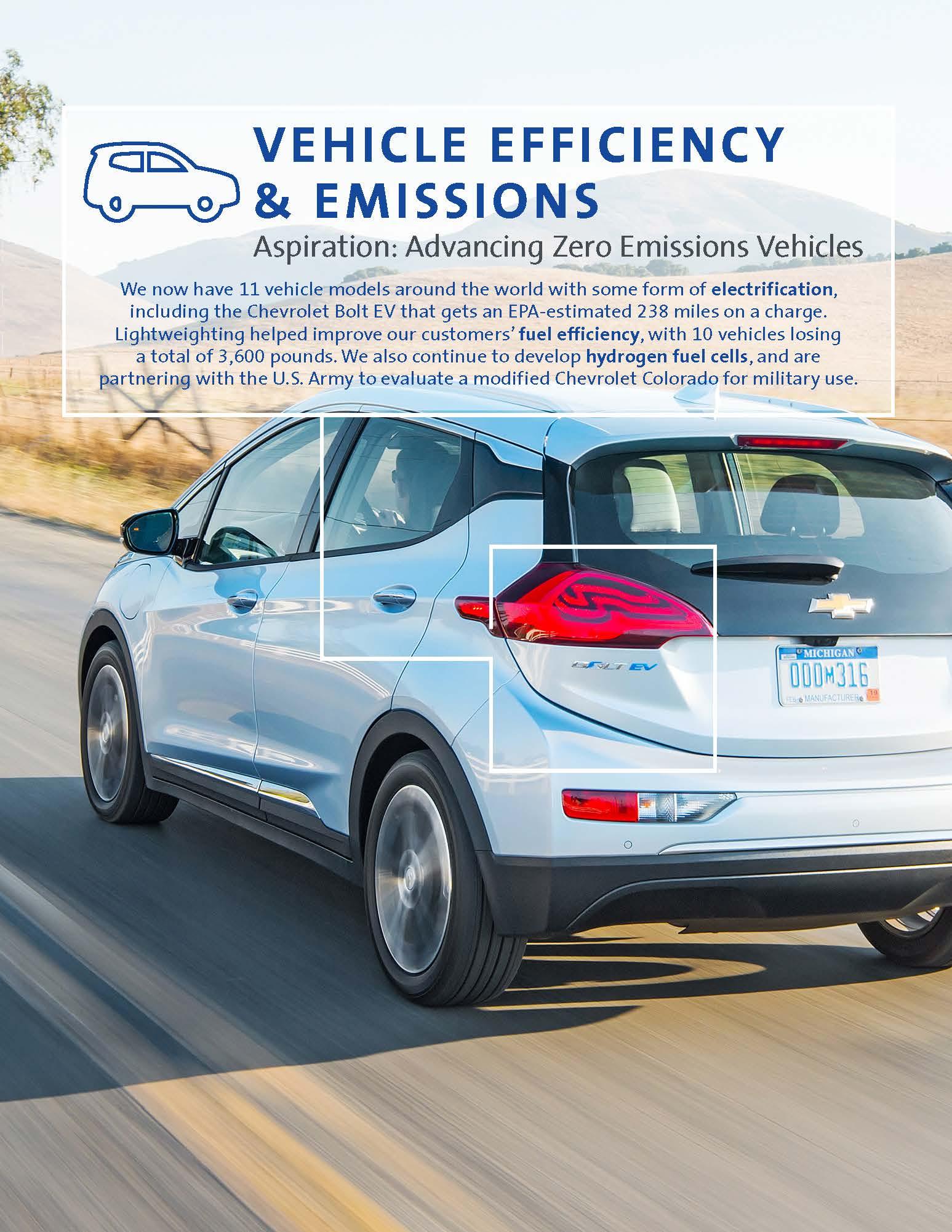 General Motors 2016 Sustainability Report Progress In