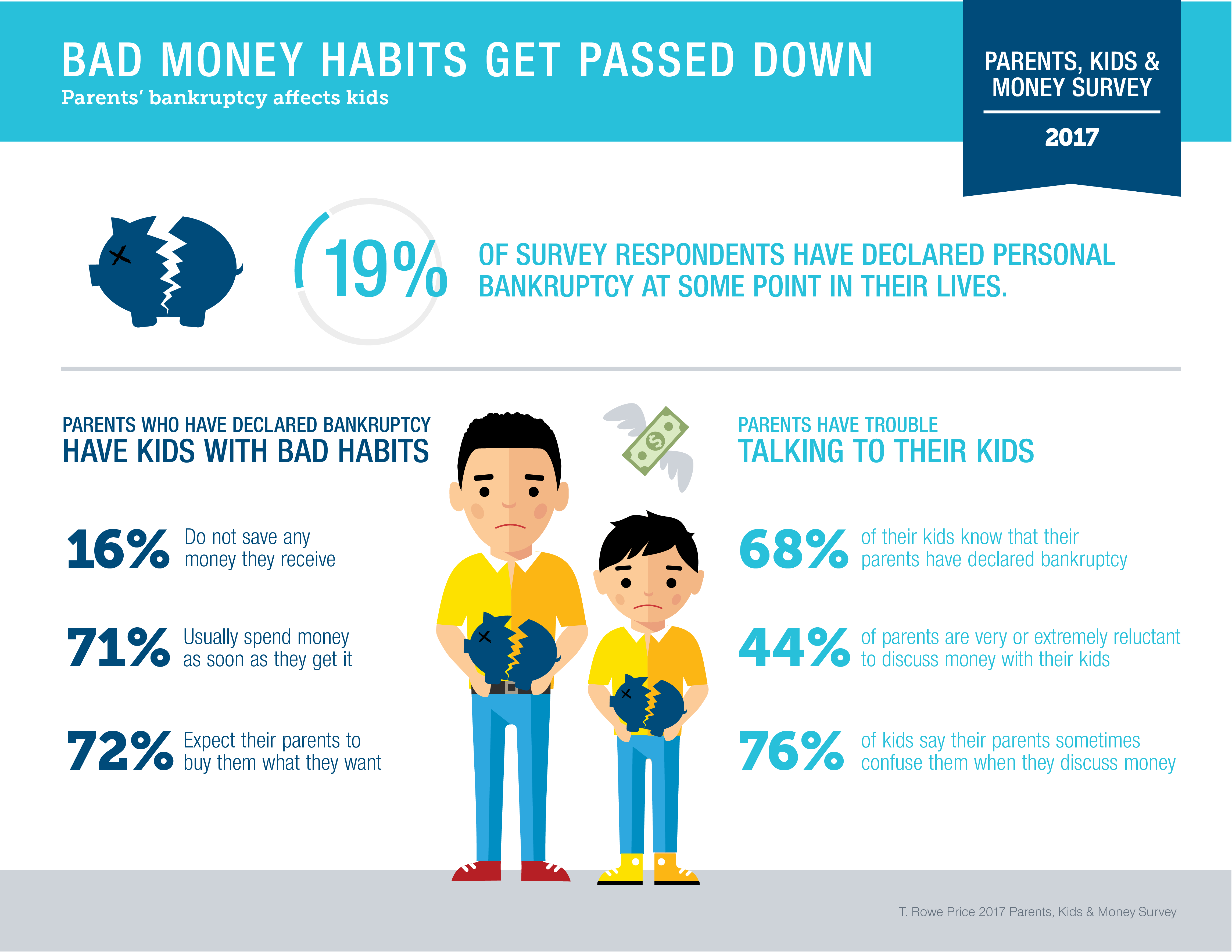 Good Things Kids Learn from Your Bad Habits - Parents