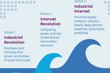 Creating Possibilities: The Industrial Internet and Sustainability ...