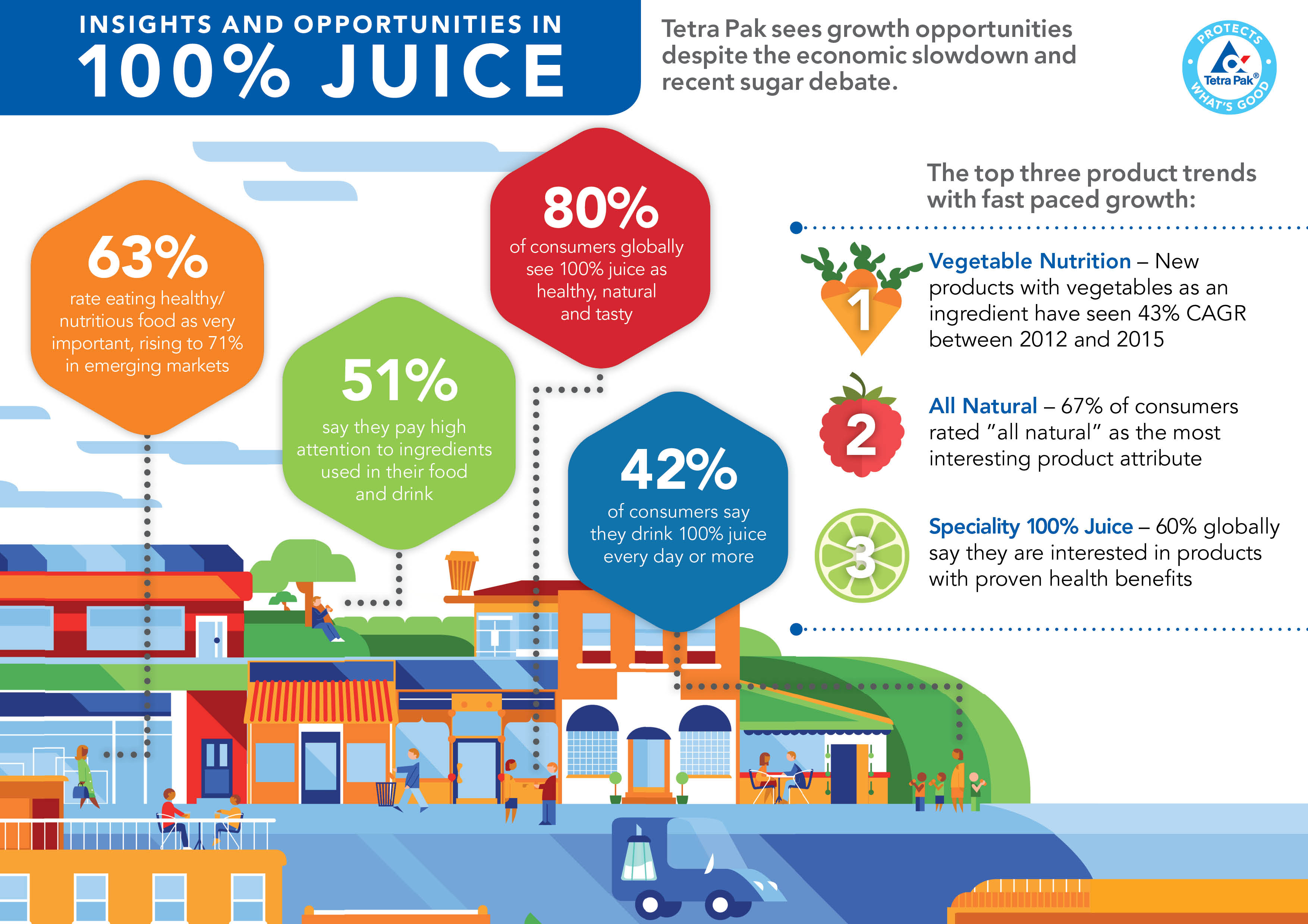 Insights and Opportunities in 100% Juice   3BL Media
