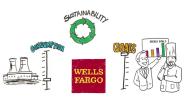 Wells Fargo Launches $10 million Cleantech Innovation Incubator