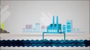 RobecoSAM Forecasts Global Water Market Rebound
