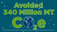 Shrinking Emissions Through Virtualization