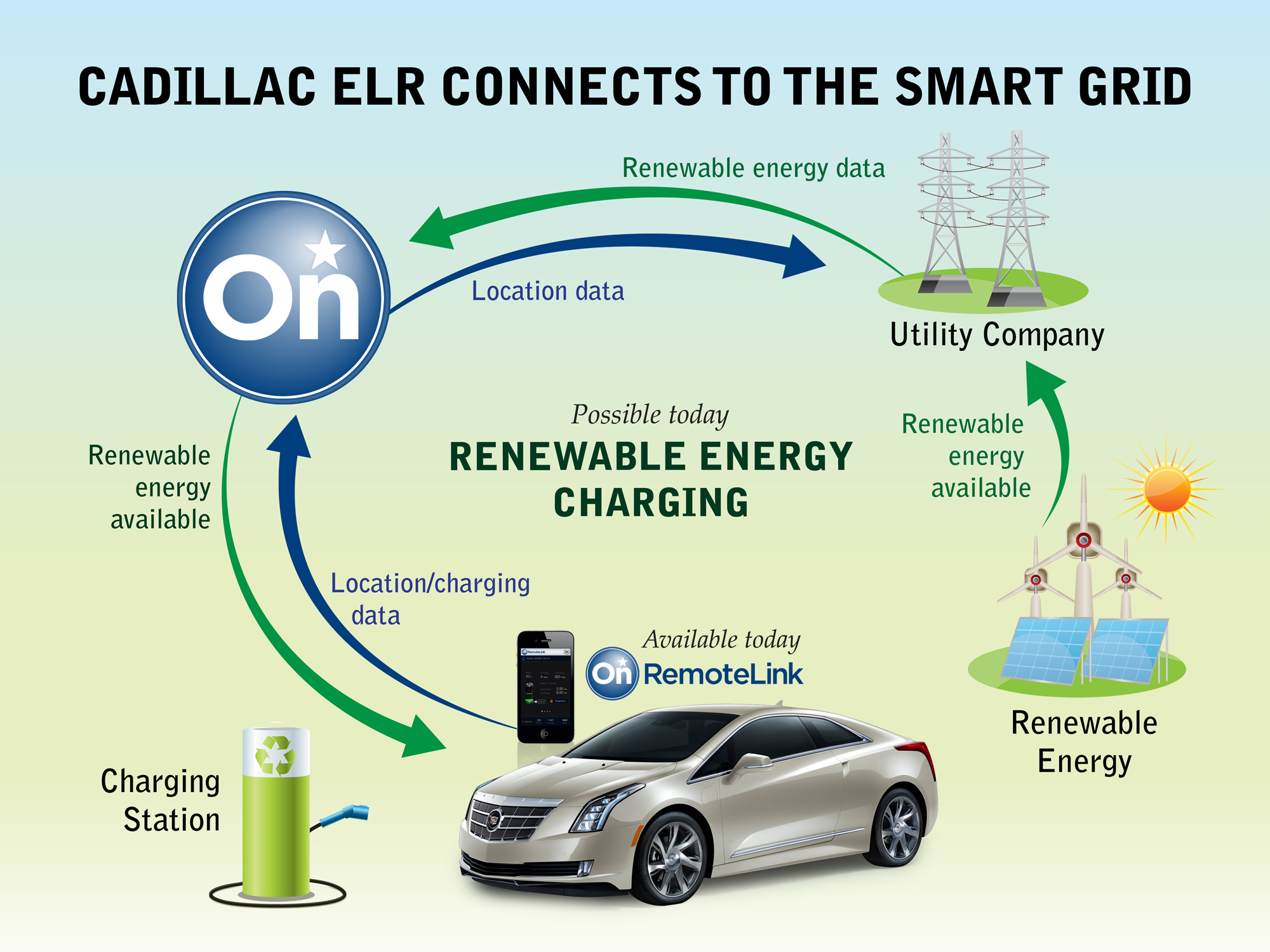 Will Detroit Benefit From Electric Car