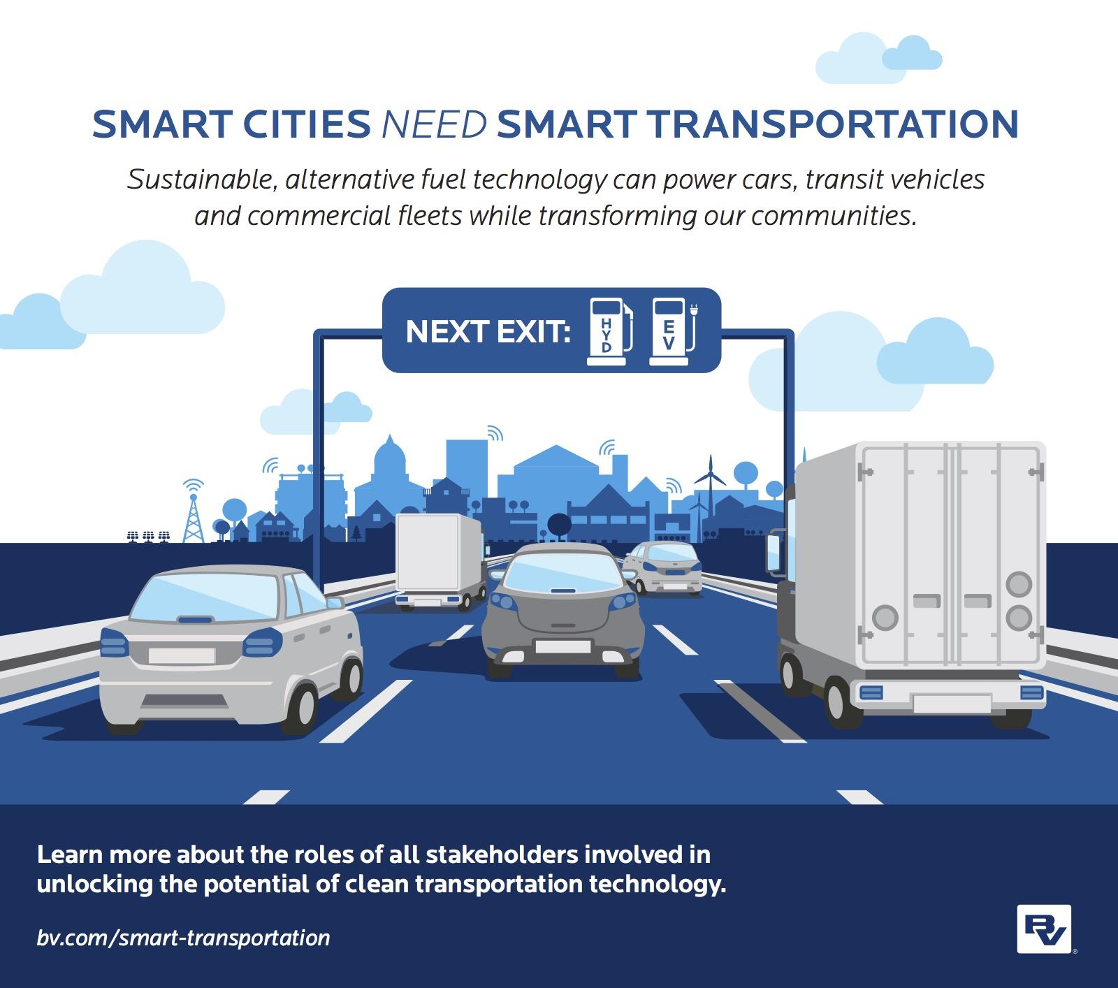 Kansas City Cars >> Alternative Fuel Sources to Transform Smart Cities, Fleets and Mass Transit   3BL Media