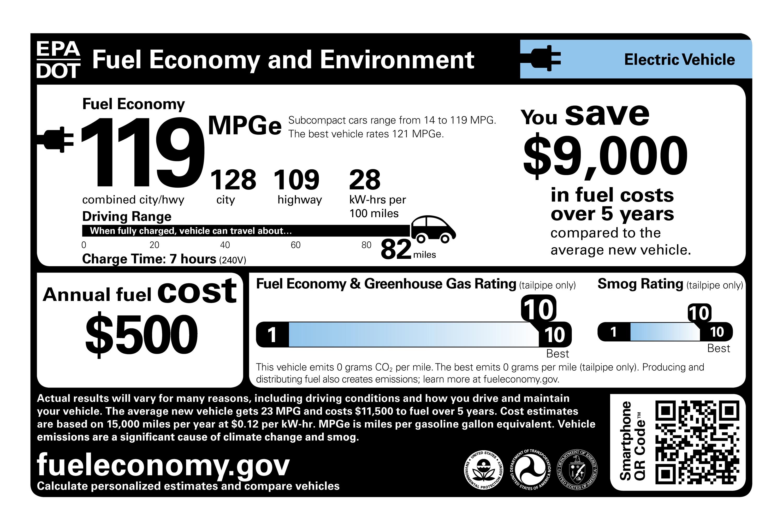 Chevrolet Spark Most Efficient U S Retail Electric Vehicle