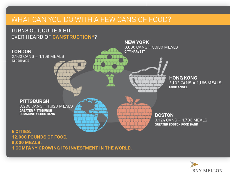 BNY Mellon Launches Global Initiative to Raise Awareness ...