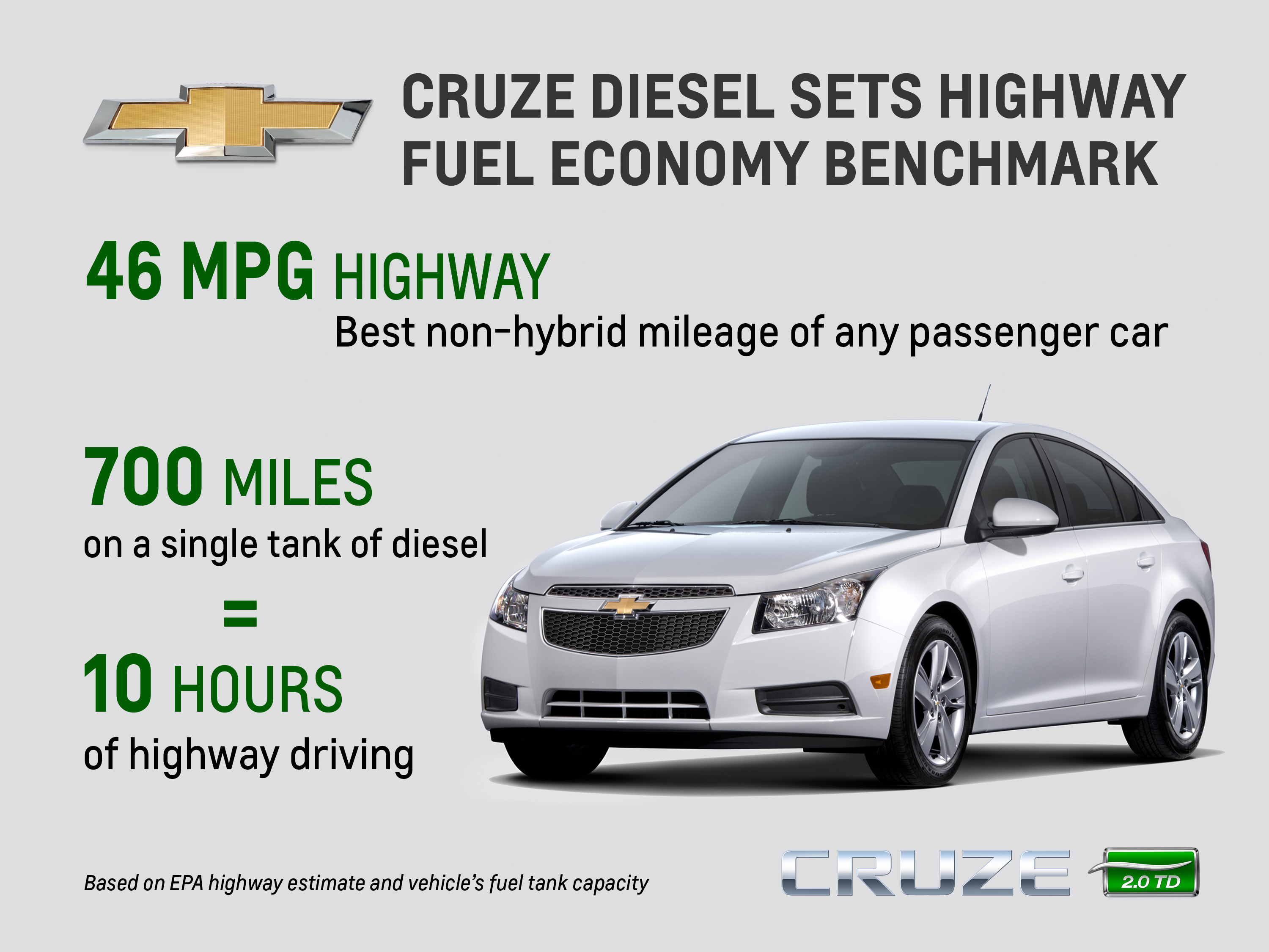 show chevrolet from diesel details chicago news h more cruze