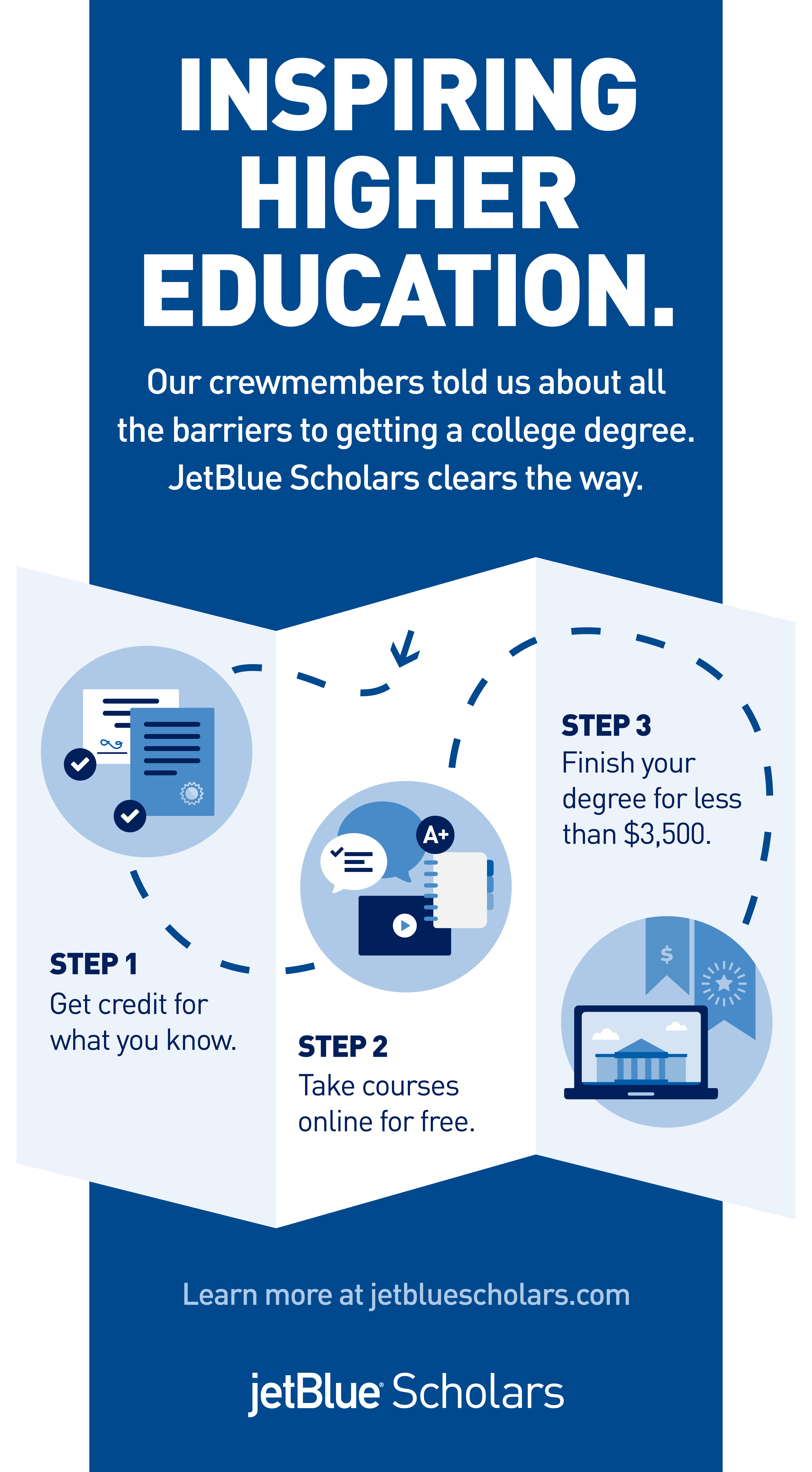 JetBlue Takes Fresh Approach to Employer-Sponsored