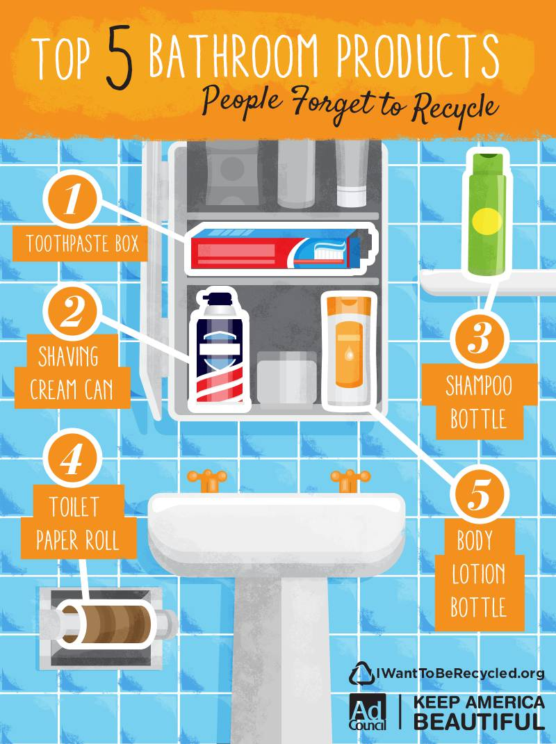 Top 5 Items People Forget to Recycle in the Bathroom | 3BL Media