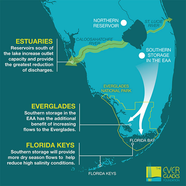 Great News for the Everglades on map of northern adirondacks, map of northern chesapeake bay, map of northern yellowstone, map of northern pinellas county, map of northern florida towns,