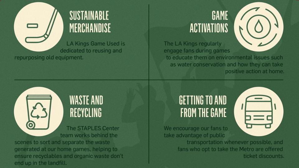 hot sale online c97b0 1fbc5 Los Angeles Kings Launch Team Sustainability Program: LA...