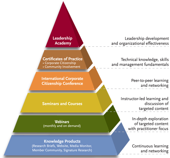 Ethics Professional Responsibility: Boston College Releases 2013-2014 Professional Development