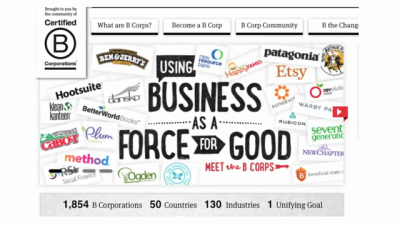 csr as a formal force for good the b corp model the minute 3bl
